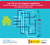 """LIX Oleada del Panel Hogares """"Las TIC en los hogares españoles"""" (1T/2018)"""