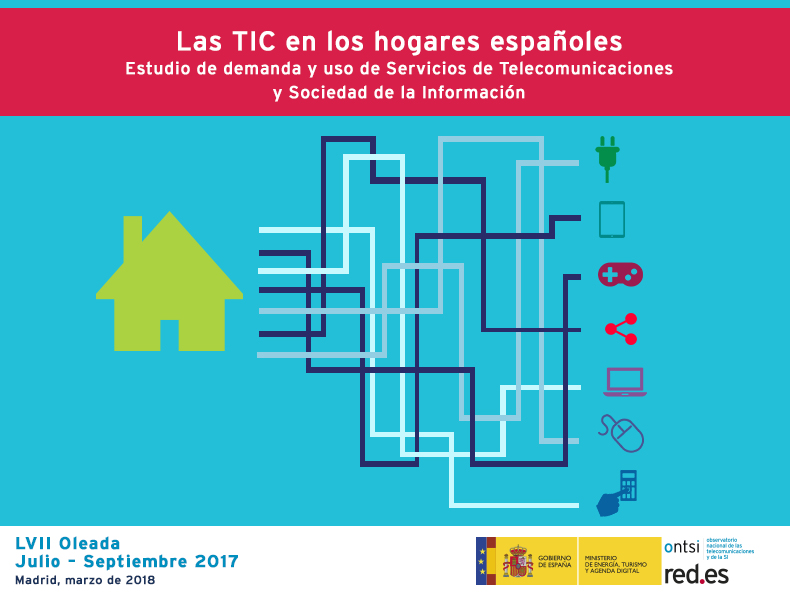 Las TIC en los Hogares españoles